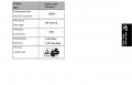 Dane do instalacji elektrycznej - zasilanie , pobór mocy, zabezpieczenia