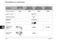 Dane do instalacji - Moce przyłączowe, moc i poziom szumów
